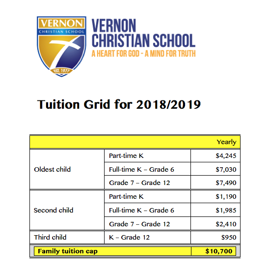 Tuition Grid for 2018-2019